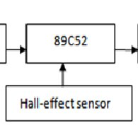 (PDF) Wireless Dual Purpose Propeller Clock Display