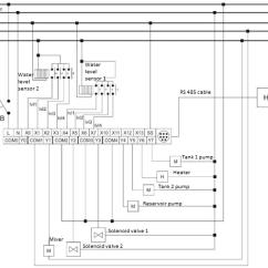 Mitsubishi Pajero Io Wiring Diagram Royal Enfield 12 Kenmo Lp De I O Diagrams Uwy Vipie U2022 Rh Armorblock