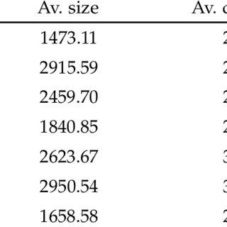 (PDF) A generalized gamma autoregressive conditional