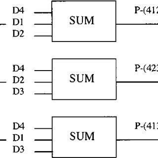 (PDF) All-optical logic circuits based on polarization