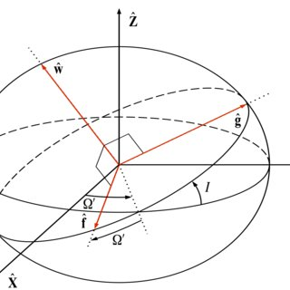 (PDF) Equinoctial Elements for Vinti Theory
