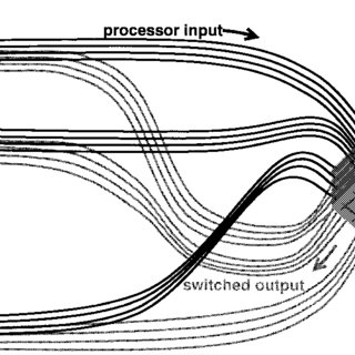 (PDF) The AMOEBA switch: an optoelectronic switch for