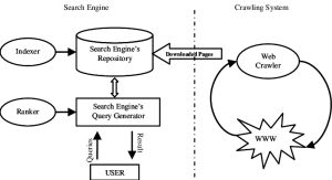 Functional block diagram of a Search Engine   Download