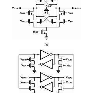 Comparator unit with timing diagram. (a) Comparator unit