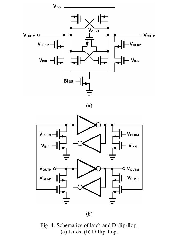 Flash Adc Resistor Ladder Design