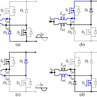 Reverse recovery problem of body diode. (a) Buck-type ac