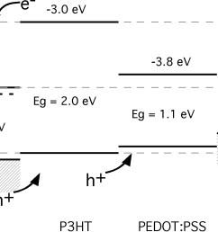web solar cells html 554f6b9e jpg352 68 kb [ 2613 x 1063 Pixel ]