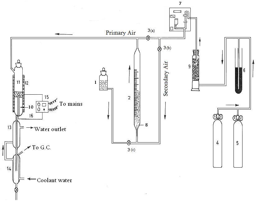 Schematic diagram of experimental set-up: 1. Aspirator