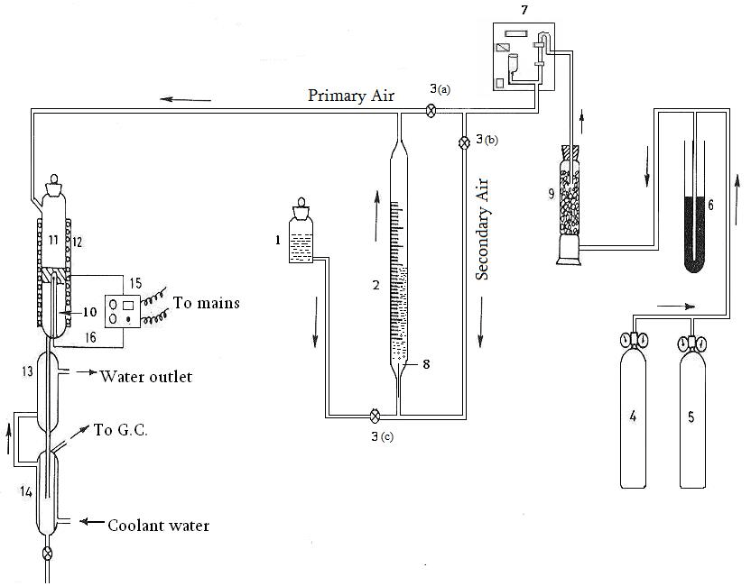 Schematic diagram of experimental set-up: 1. Aspirator