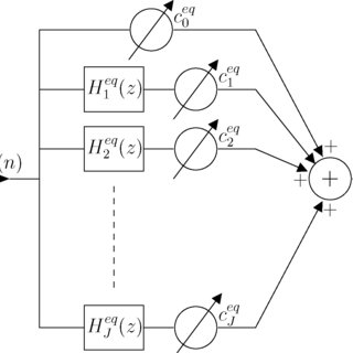 (PDF) Low-Delay Signal Processing for Digital Hearing Aids