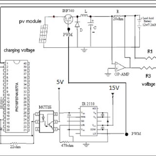 (PDF) EMBEDDED FUZZY MODULE FOR BATTERY CHARGER CONTROL