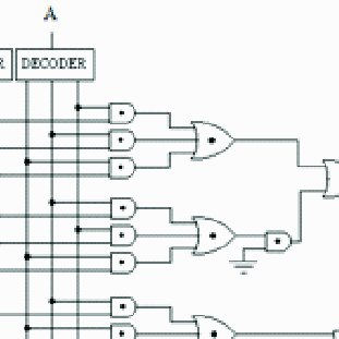 5: Noise margin in ternary logic gates. The input voltages