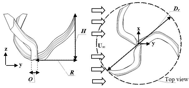Wind turbine configuration: (a) Proposed drag driven wind