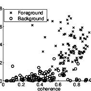 (PDF) Segmentation of Fingerprint Images