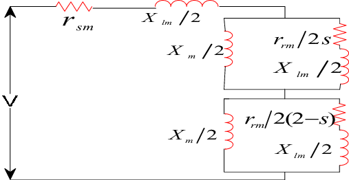 Equivalent circuit of single phase induction motor For any