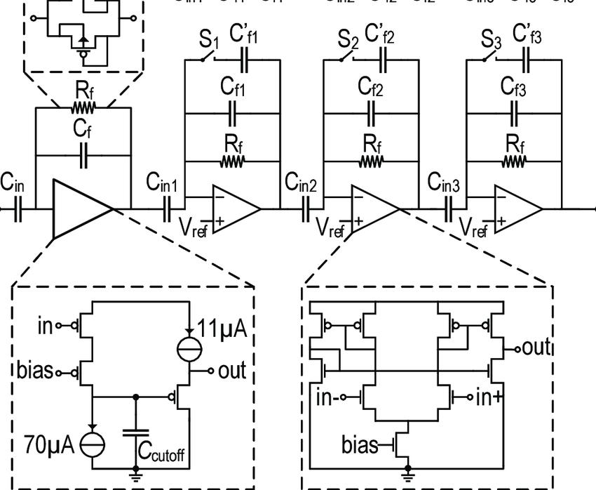 Schematic of the in-pixel adjustable gain amplifier