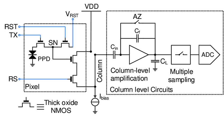 Schematic of a conventional low noise CMOS image sensor