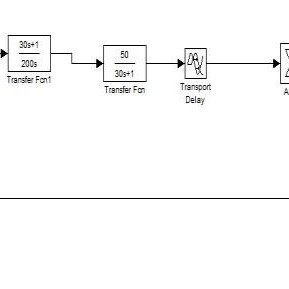and 5 shows the Simulink diagram using IMC controller for