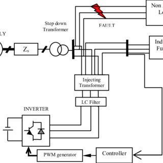(PDF) Application of DVR to protect steel industry loads