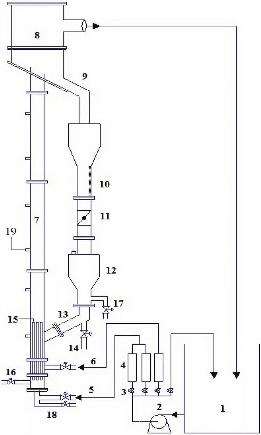 medium resolution of schematic diagram of the experimental setup 1 liquid reservoir 2 pump 3 valve 4 flow meter 5 primary liquid inlet 6 auxiliary liquid inlet