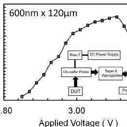 (PDF) Terahertz oscillations in an In0.53Ga0.47As
