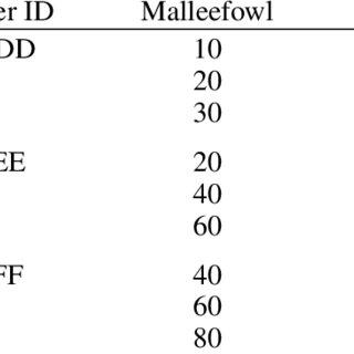 (PDF) Item price information feedback in multiple unit
