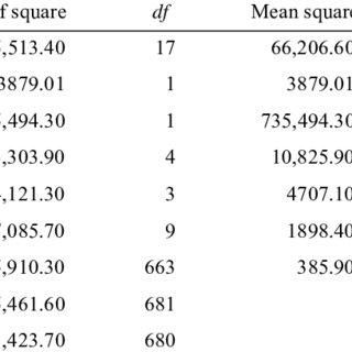 (PDF) Canopy cover or remotely sensed vegetation index
