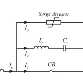 (PDF) A review on HVDC circuit breakers