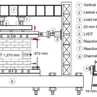 Typical diagonal tension failure in a squatting wall