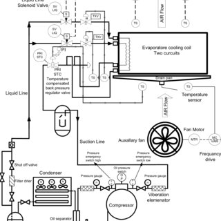 (PDF) Design Aspects in the Precooling Process of Fresh