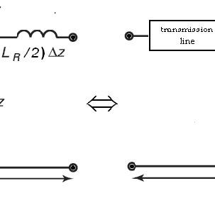 The equivalent circuit model of the CRLH unit cell of the