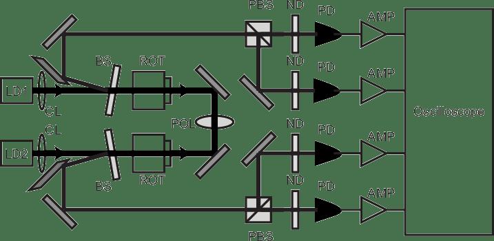 Schematic diagram of experimental apparatus. Definitions