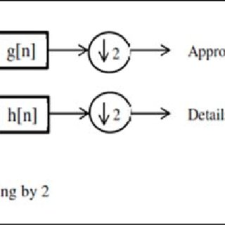 (PDF) A New Algorithm for a Steganography System