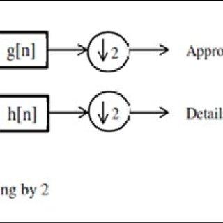 (PDF) A New Algorithm for a Steganography System