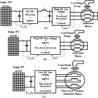(PDF) A Single-Stage Photovoltaic System for a Dual