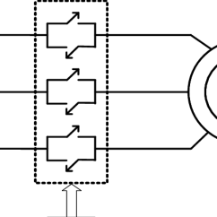 Abb Soft Starter Wiring Diagram Sun Movement Great Installation Of Schematic Controlled Induction Motor Drive Rh Researchgate Net
