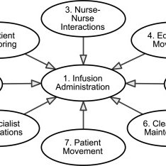Goal structure of the ICU. g1 means goal 1 and sg1 means