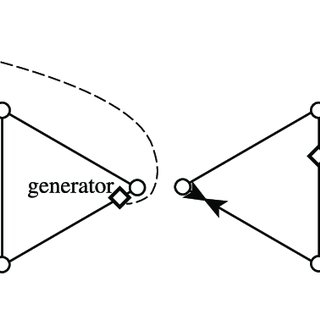 (PDF) The SANET toolbox: New methods for network spatial