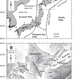 tectonic setting and location of the study area ksc kushiro submarine canyon hsc [ 850 x 1197 Pixel ]