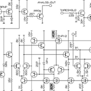 PSPICE simulations of the preamplifier, main-amplifier and