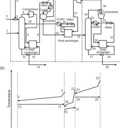 self heat recuperative azeotropic distillation process for dehydration a process flow diagram b [ 850 x 1086 Pixel ]