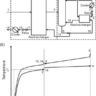 (PDF) Self-Heat Recuperation: Theory and Applications