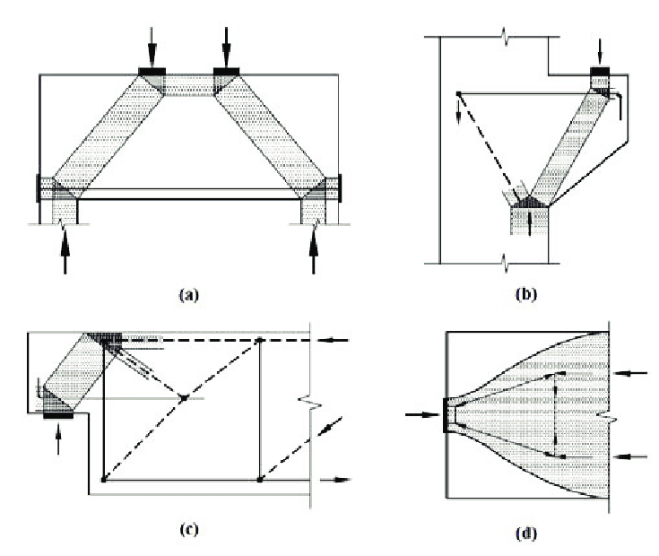 Examples non-flexural members showing typical strut-and