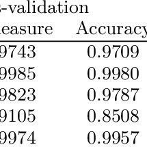 (PDF) Creating and Benchmarking a New Dataset for Physical