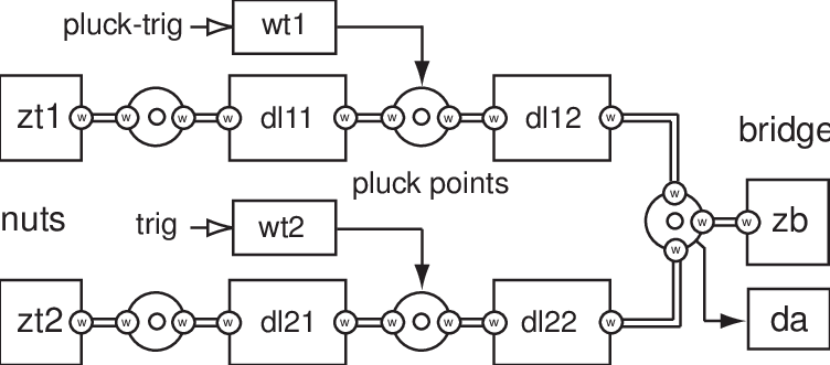 Block diagram of two strings coupled through a common