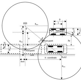 (PDF) Development of automated parallel parking system in