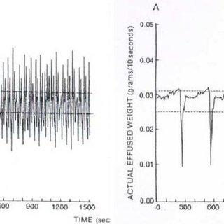 Schéma d'une tubulure de perfusion [Documentation