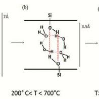 Slicer made with direct bonding method developed for the