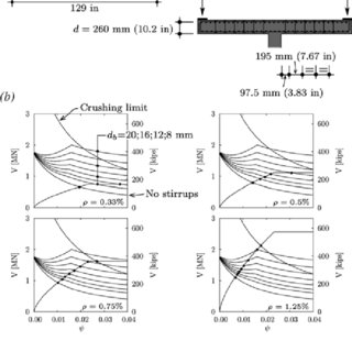 (PDF) Application of Critical Shear Crack Theory to