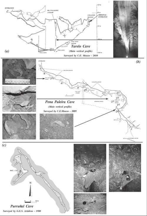 small resolution of  a tarelo cave main vertical profile b pena paleira cave main download scientific diagram